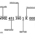 Fahrgestellnummer EN